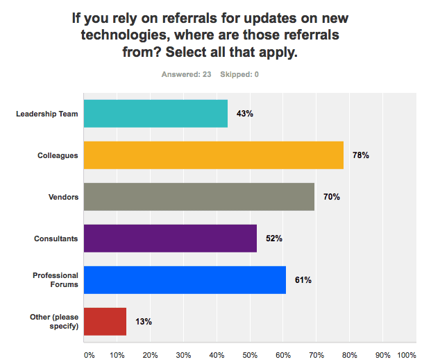 healthcare it referral sources